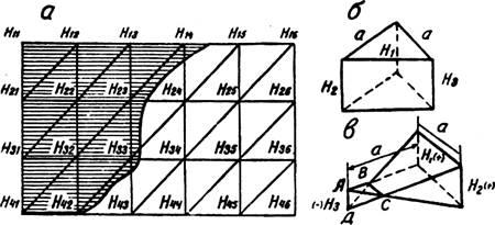 калькулятор подсчета земляных масс