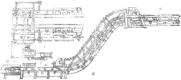 Конвейер крутонаклонные фольксваген транспортер с длинной базой