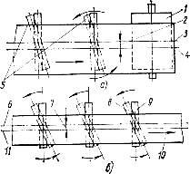 регулировка ленты конвейера роликами