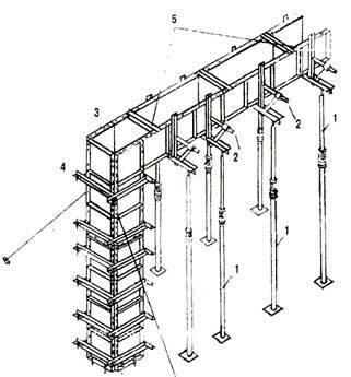 Фото инвентарной опалубки колонн и ригелей