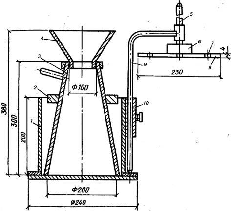 Жесткость бетонной смеси измеряется в жесткая бетонная смесь что это