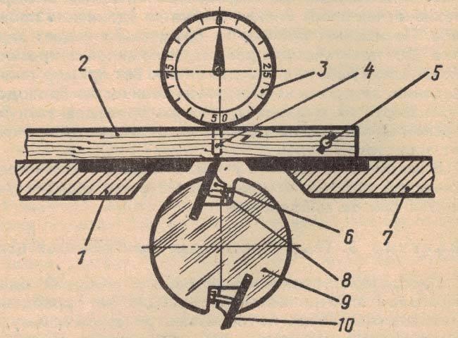 Фото приспособления: брус с индикатором для наладки фуговального станка