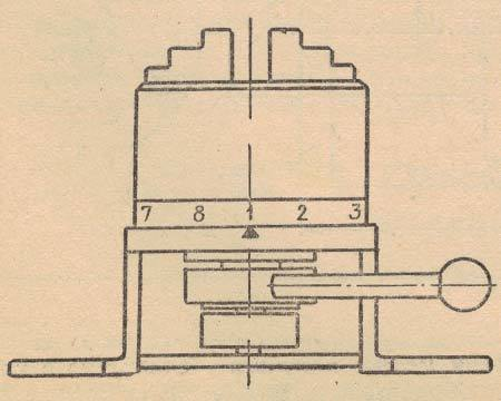 Делительная головка фото и конструкция