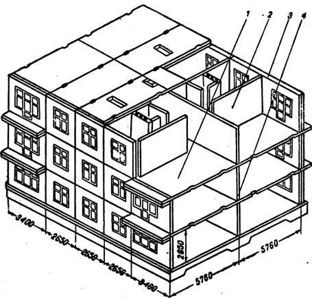 Конструкция дома - конструктивное решение здания.