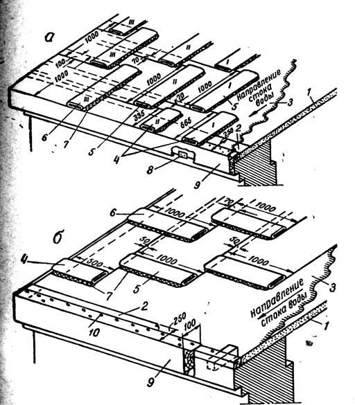 Покрытие крыш рулонными