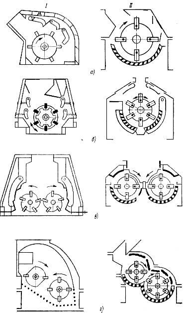 Основные схемы одно - (а, б) и двухроторных (в, г). Роторные и молотковые дробилки имеют одинаковые принципиальные...
