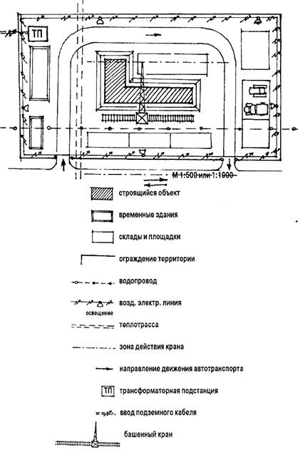 Общая схема стройгенплана