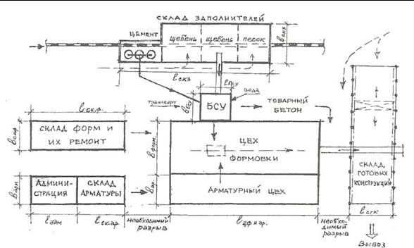 """"""",""""arxipedia.ru"""